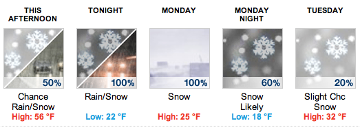 Emotional Weather Report