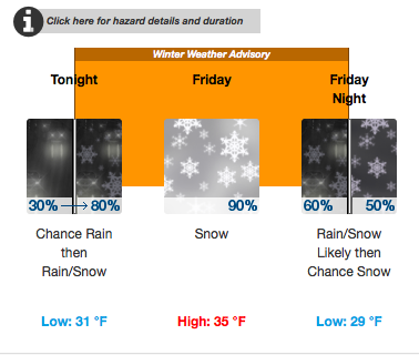 Winter Weather this weekend!
