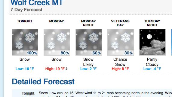 Now, it's winter.