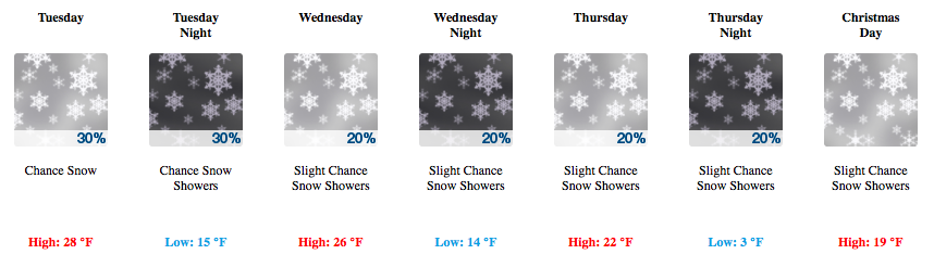 Cold and snowy Holiday Week ahead