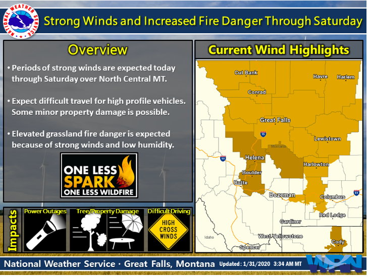 High Winds in Central Montana?